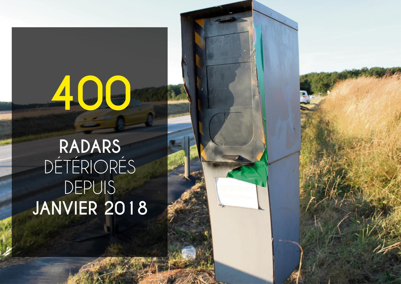 Depuis La Limitation à 80 Km/h, Les Radars Sont De Plus En Plus Vandalisés